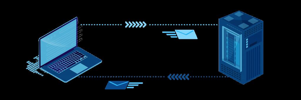 Broadband latency diagram.