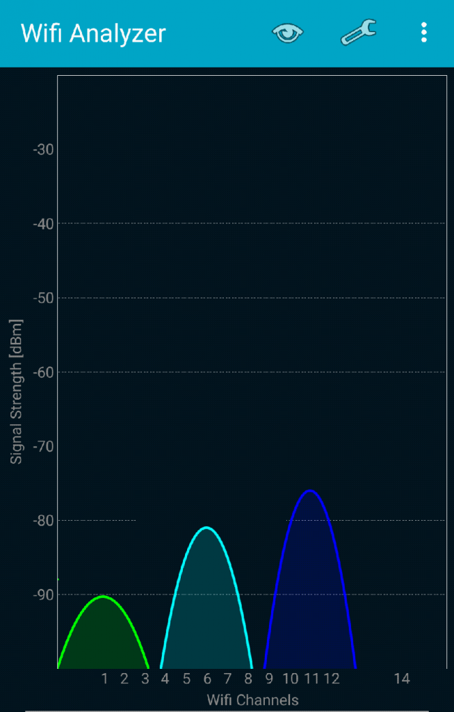 WiFi analyzer Android app user interface.
